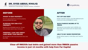 dr_syed_abdul_khaliq_fracapital
